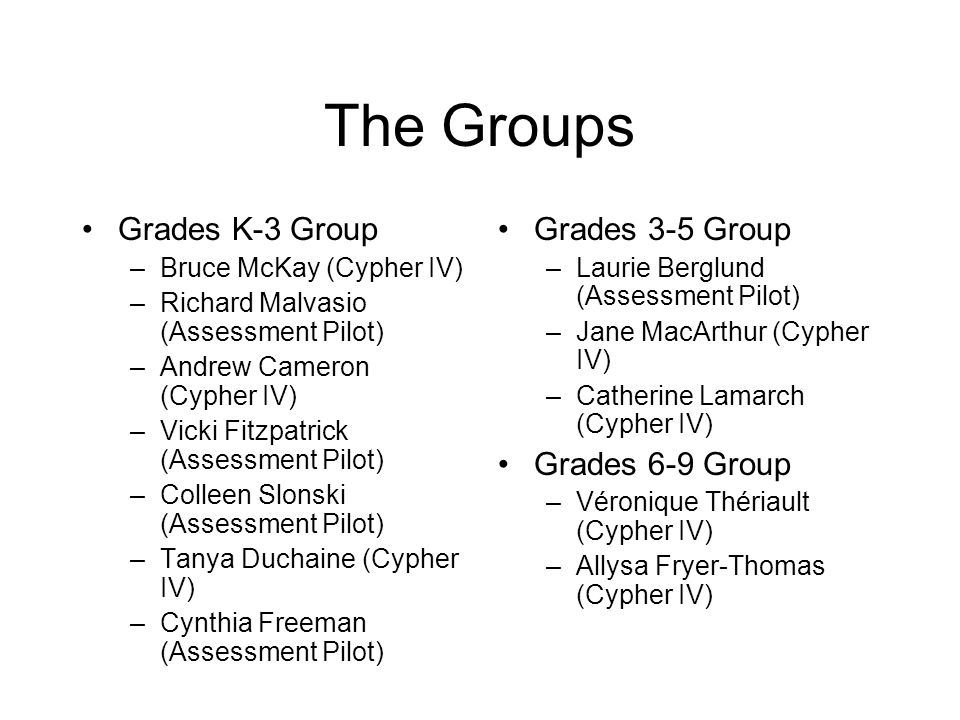 The Groups Grades K-3 Group –Bruce McKay (Cypher IV) –Richard Malvasio (Assessment Pilot) –Andrew Cameron (Cypher IV) –Vicki Fitzpatrick (Assessment Pilot) –Colleen Slonski (Assessment Pilot) –Tanya Duchaine (Cypher IV) –Cynthia Freeman (Assessment Pilot) Grades 3-5 Group –Laurie Berglund (Assessment Pilot) –Jane MacArthur (Cypher IV) –Catherine Lamarch (Cypher IV) Grades 6-9 Group –Véronique Thériault (Cypher IV) –Allysa Fryer-Thomas (Cypher IV)