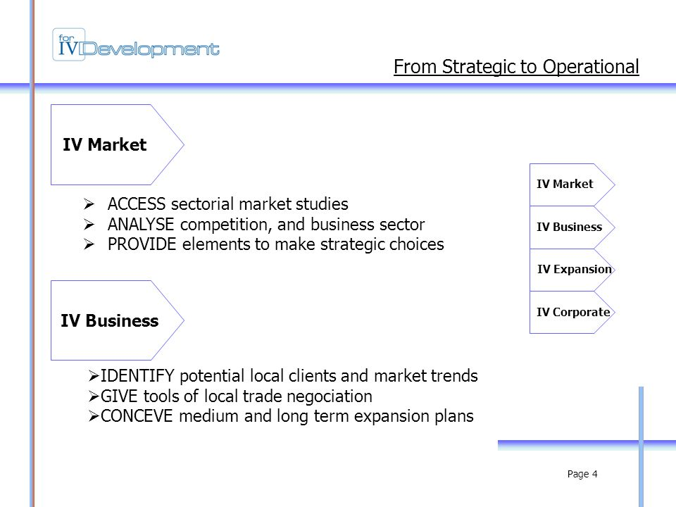 Page 4 IV Market ACCESS sectorial market studies ANALYSE competition, and business sector PROVIDE elements to make strategic choices IV Business IDENTIFY potential local clients and market trends GIVE tools of local trade negociation CONCEVE medium and long term expansion plans IV Business IV Expansion IV Corporate IV Market From Strategic to Operational