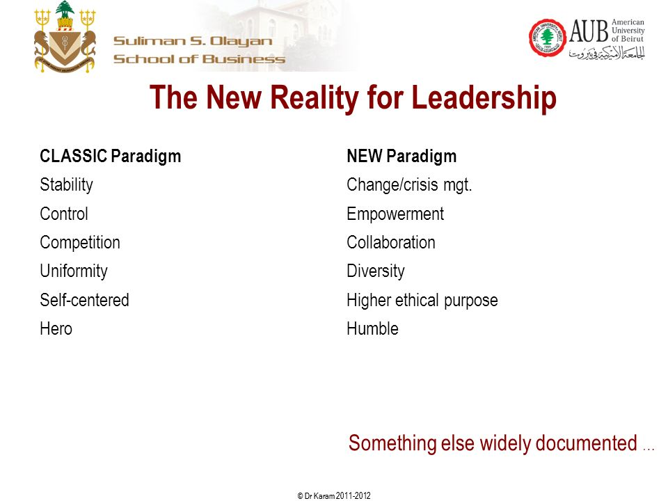 © Dr Karam The New Reality for Leadership CLASSIC Paradigm Stability Control Competition Uniformity Self-centered Hero NEW Paradigm Change/crisis mgt.