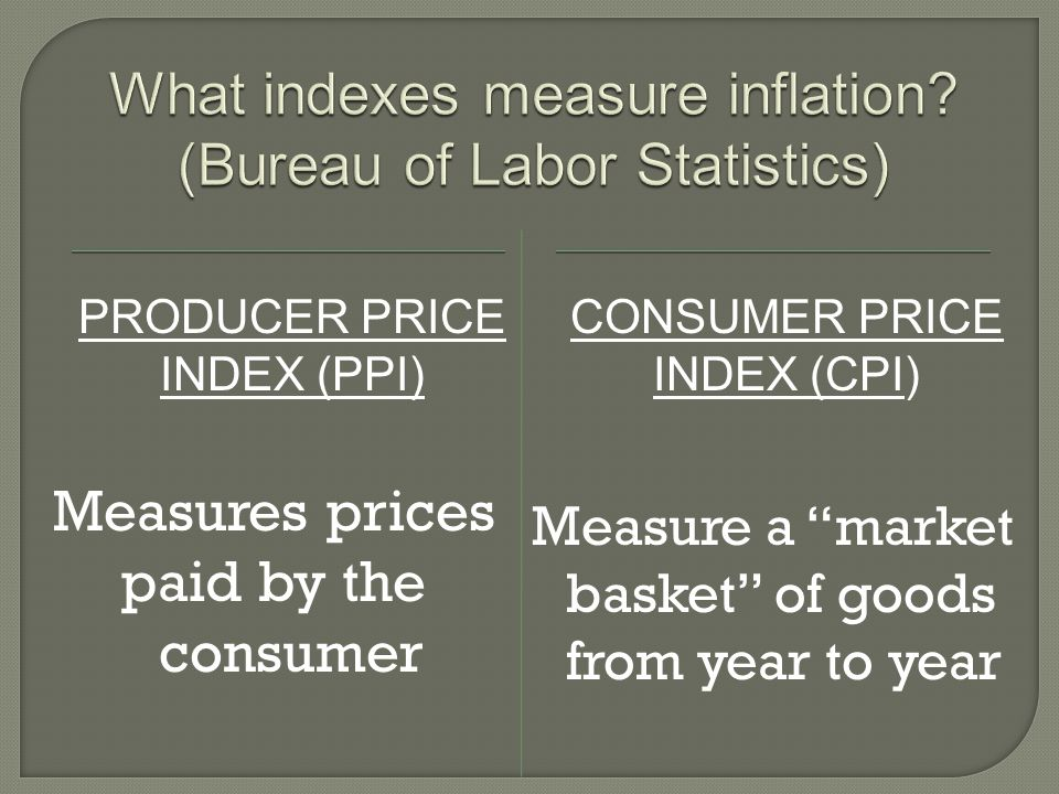 PRODUCER PRICE INDEX (PPI) CONSUMER PRICE INDEX (CPI) Measures prices paid by the consumer Measure a market basket of goods from year to year
