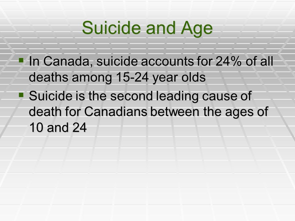 Suicide and Age In Canada, suicide accounts for 24% of all deaths among 15-24 year olds In Canada, suicide accounts for 24% of all deaths among 15-24 year olds Suicide is the second leading cause of death for Canadians between the ages of 10 and 24 Suicide is the second leading cause of death for Canadians between the ages of 10 and 24