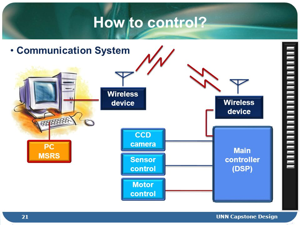 Motor control How to control.