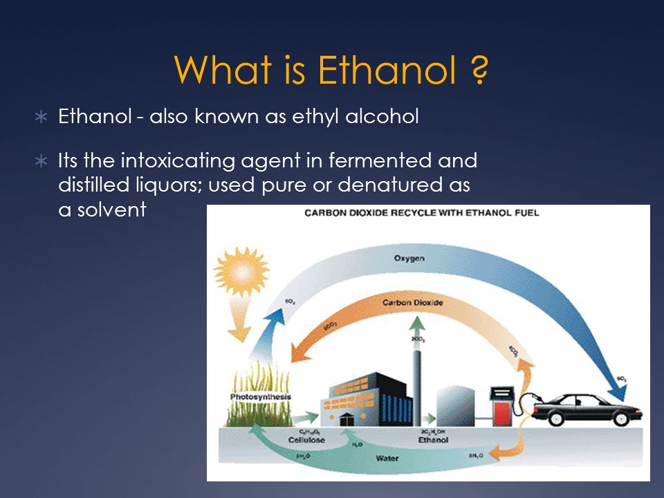 What is Ethanol .