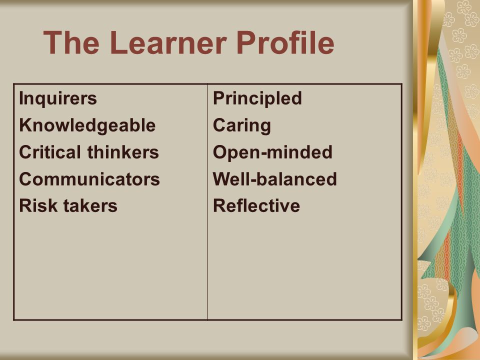 The Learner Profile Inquirers Knowledgeable Critical thinkers Communicators Risk takers Principled Caring Open-minded Well-balanced Reflective