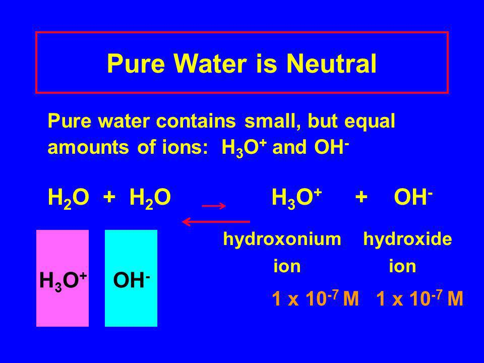 Pure Water is Neutral Pure water contains small, but equal amounts of ions: H 3 O + and OH - H 2 O + H 2 O H 3 O + + OH - hydroxonium hydroxide ion ion 1 x 10 -7 M H3O+H3O+ OH -
