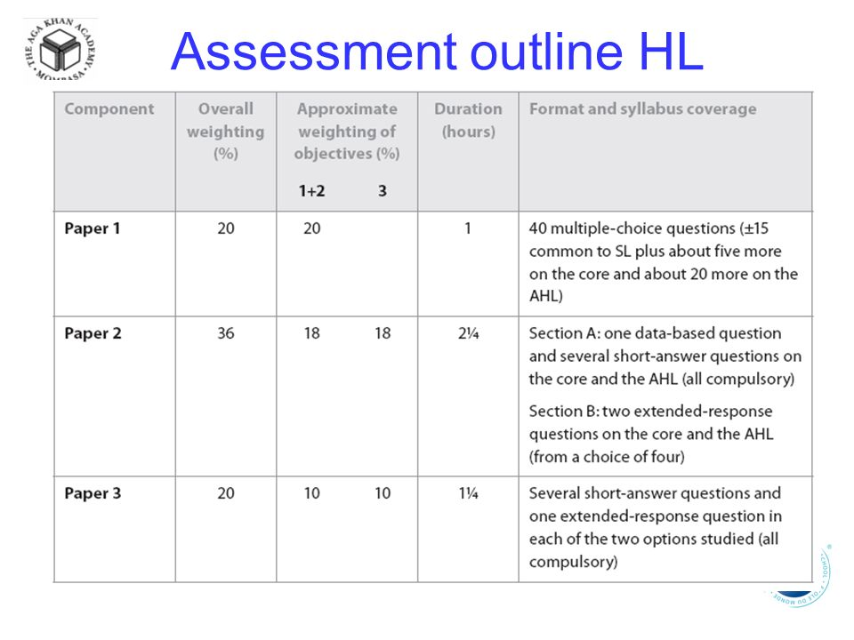 Assessment outline HL