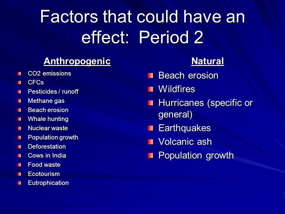 Factors that could have an effect: Period 2 Anthropogenic CO2 emissions CFCs Pesticides / runoff Methane gas Beach erosion Whale hunting Nuclear waste Population growth Deforestation Cows in India Food waste EcotourismEutrophication Natural Beach erosion Wildfires Hurricanes (specific or general) Earthquakes Volcanic ash Population growth