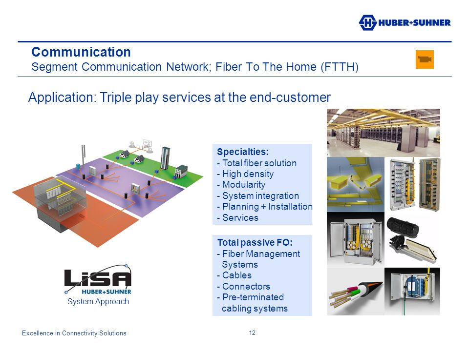 Excellence in Connectivity Solutions 12 Communication Segment Communication Network; Fiber To The Home (FTTH) System Approach Application: Triple play services at the end-customer Total passive FO: - Fiber Management Systems - Cables - Connectors - Pre-terminated cabling systems Specialties: - Total fiber solution - High density - Modularity - System integration - Planning + Installation - Services
