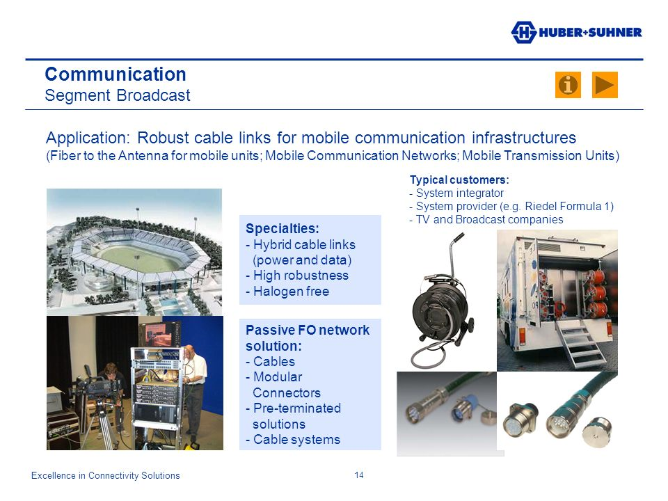 Excellence in Connectivity Solutions 14 Communication Segment Broadcast Typical customers: - System integrator - System provider (e.g.