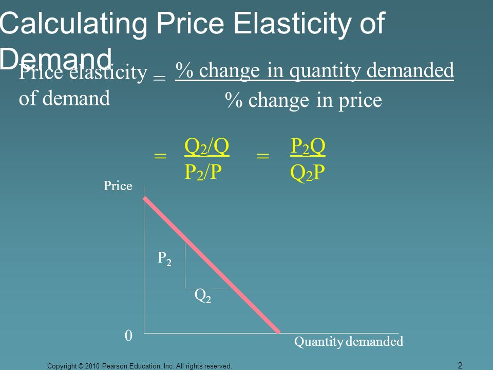 % change in quantity demanded % change in price Q 2 /Q P 2 /P == P2QP2Q Q2PQ2P Price Quantity demanded P2P2 Q2Q2 0 Calculating Price Elasticity of Demand Price elasticity of demand = 2 Copyright © 2010 Pearson Education, Inc.