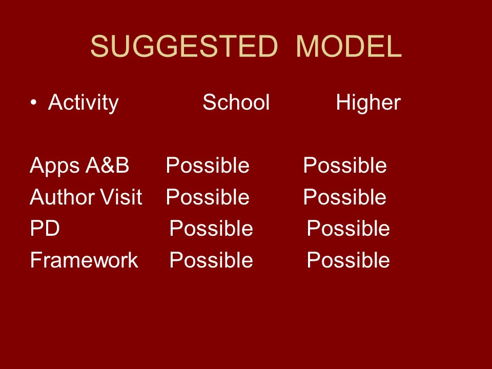 SUGGESTED MODEL Activity School Higher Apps A&B Possible Possible Author Visit Possible Possible PD Possible Possible Framework Possible Possible