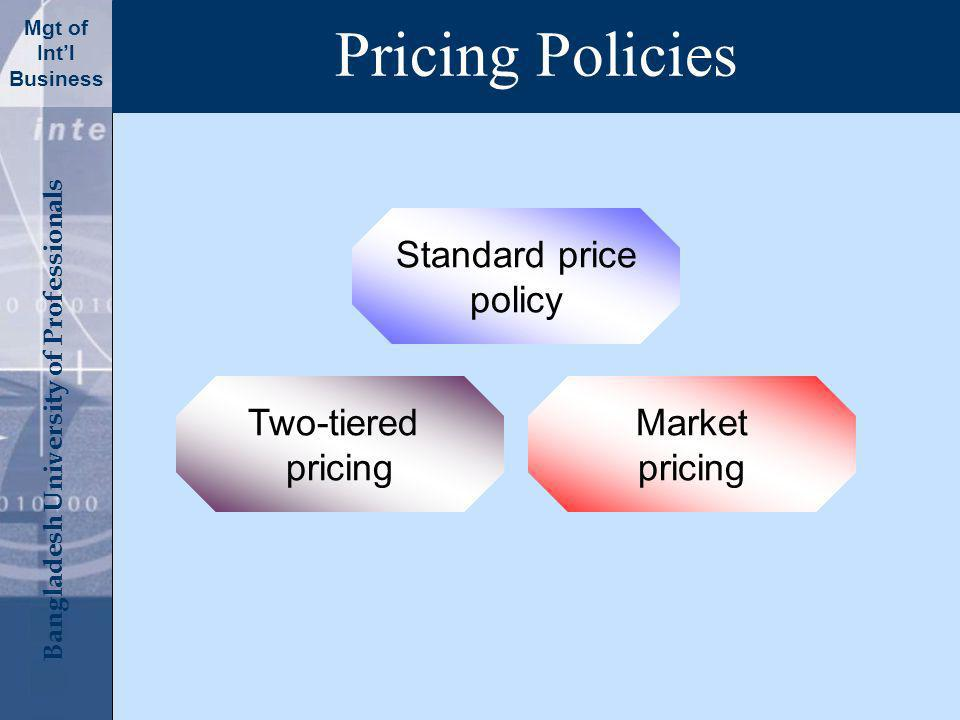 Click to edit Master title style Bangladesh University of Professionals Mgt of Intl Business Pricing Policies Standard price policy Market pricing Two-tiered pricing