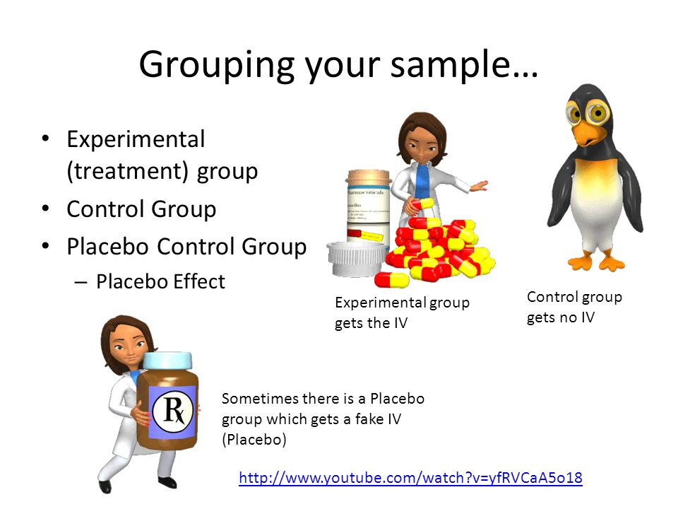 Grouping your sample… Experimental (treatment) group Control Group Placebo Control Group – Placebo Effect Experimental group gets the IV Control group gets no IV Sometimes there is a Placebo group which gets a fake IV (Placebo)   v=yfRVCaA5o18
