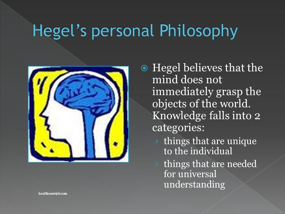 Hegel believes that the mind does not immediately grasp the objects of the world.