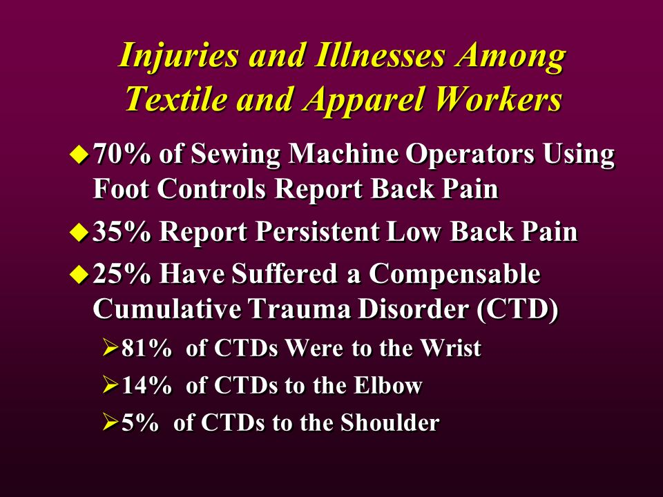 Injuries and Illnesses Among Textile and Apparel Workers 70% of Sewing Machine Operators Using Foot Controls Report Back Pain 35% Report Persistent Low Back Pain 25% Have Suffered a Compensable Cumulative Trauma Disorder (CTD) 81% of CTDs Were to the Wrist 14% of CTDs to the Elbow 5% of CTDs to the Shoulder 70% of Sewing Machine Operators Using Foot Controls Report Back Pain 35% Report Persistent Low Back Pain 25% Have Suffered a Compensable Cumulative Trauma Disorder (CTD) 81% of CTDs Were to the Wrist 14% of CTDs to the Elbow 5% of CTDs to the Shoulder