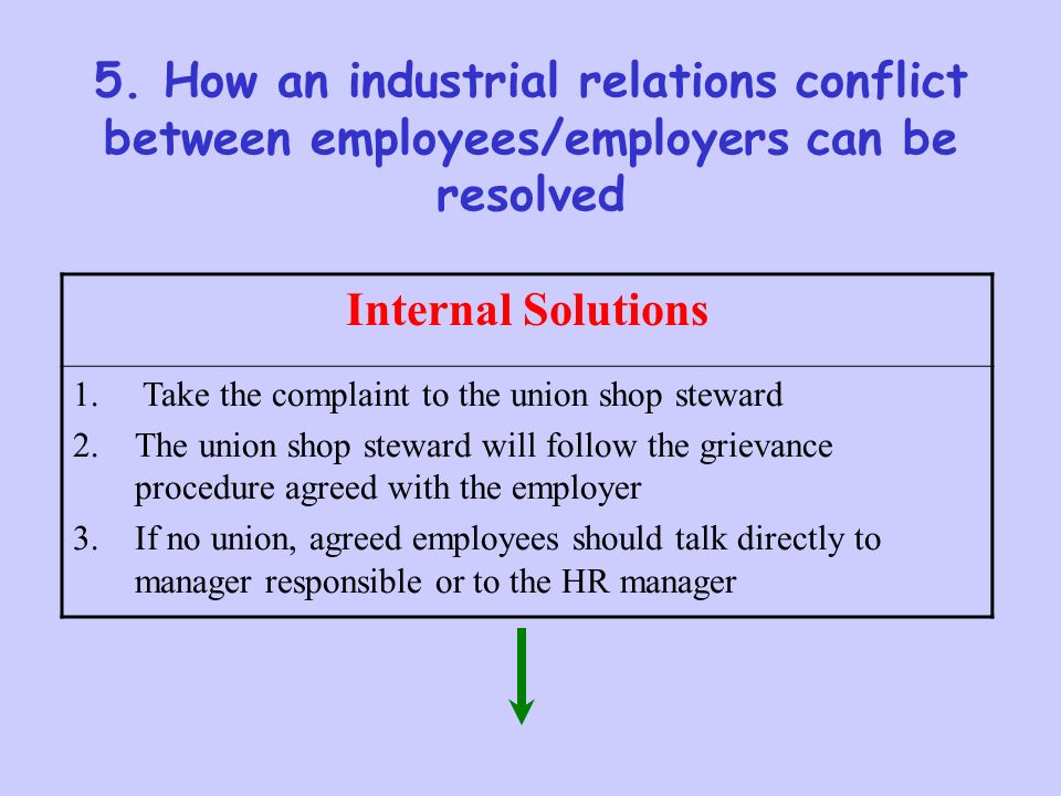 What are the consequences of industrial relations conflict for a business Industrial relations conflict can affect the business in the following way.