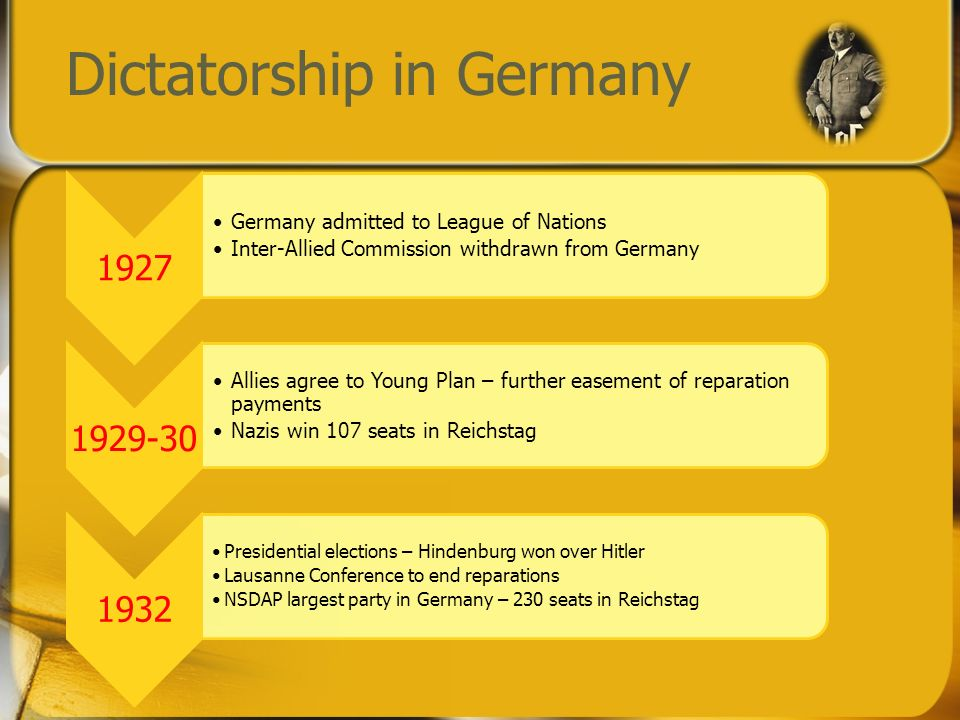 Dictatorship in Germany 1927 Germany admitted to League of Nations Inter-Allied Commission withdrawn from Germany Allies agree to Young Plan – further easement of reparation payments Nazis win 107 seats in Reichstag 1932 Presidential elections – Hindenburg won over Hitler Lausanne Conference to end reparations NSDAP largest party in Germany – 230 seats in Reichstag
