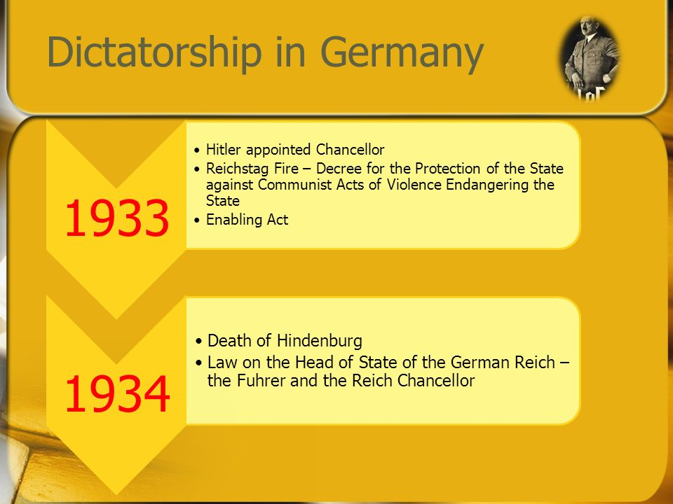 Dictatorship in Germany 1933 Hitler appointed Chancellor Reichstag Fire – Decree for the Protection of the State against Communist Acts of Violence Endangering the State Enabling Act 1934 Death of Hindenburg Law on the Head of State of the German Reich – the Fuhrer and the Reich Chancellor