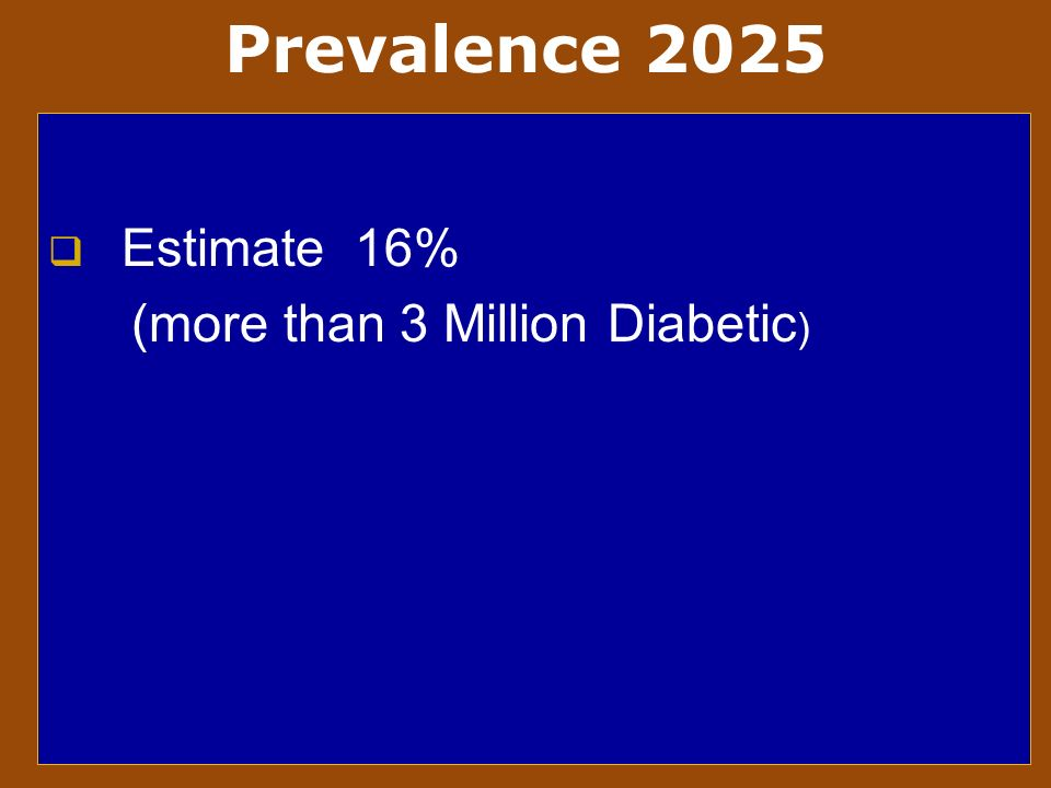 Prevalence 2025 Estimate 16% (more than 3 Million Diabetic )