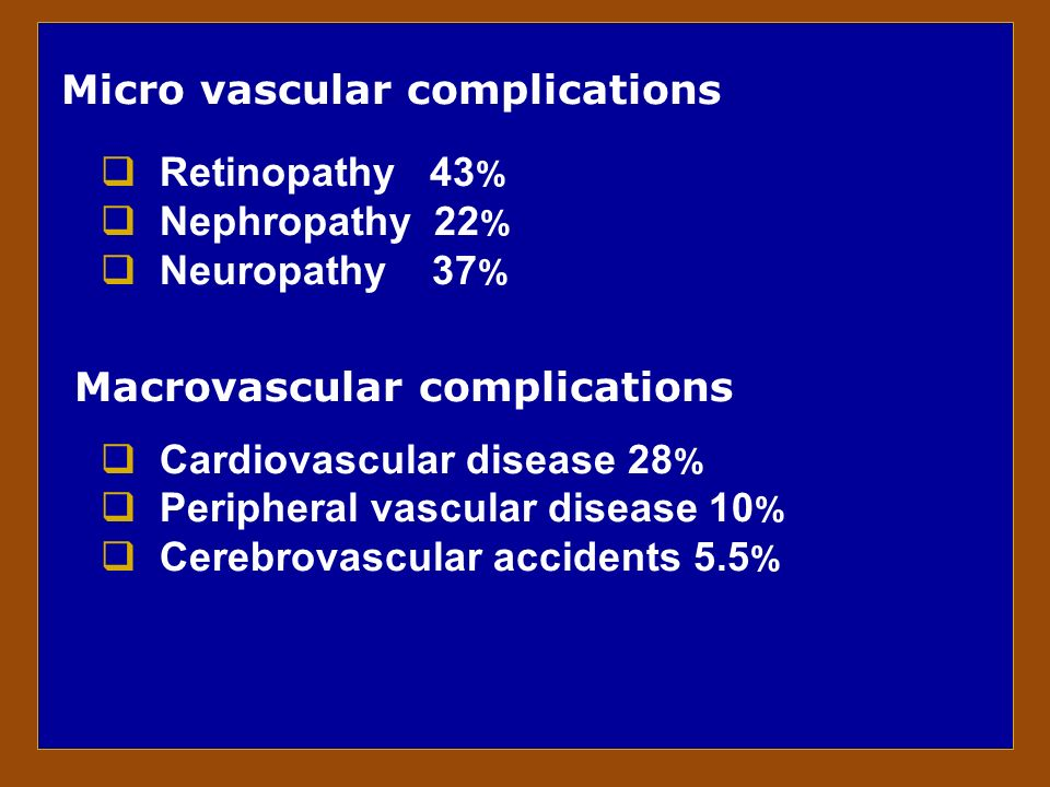 Micro vascular complications Retinopathy 43 % Nephropathy 22 % Neuropathy 37 % Macrovascular complications Cardiovascular disease 28 % Peripheral vascular disease 10 % Cerebrovascular accidents 5.5 %