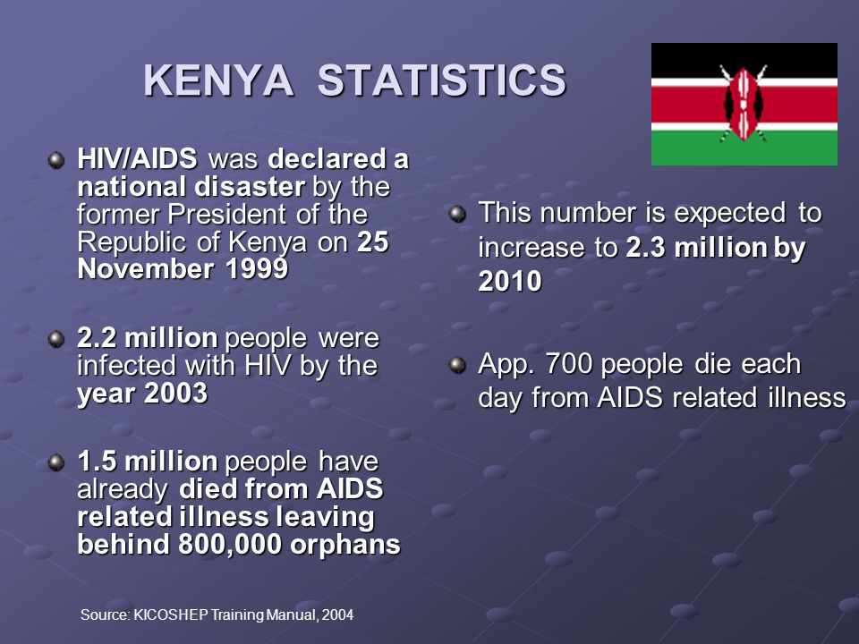 KENYA STATISTICS HIV/AIDS was declared a national disaster by the former President of the Republic of Kenya on 25 November million people were infected with HIV by the year million people have already died from AIDS related illness leaving behind 800,000 orphans This number is expected to increase to 2.3 million by 2010 App.
