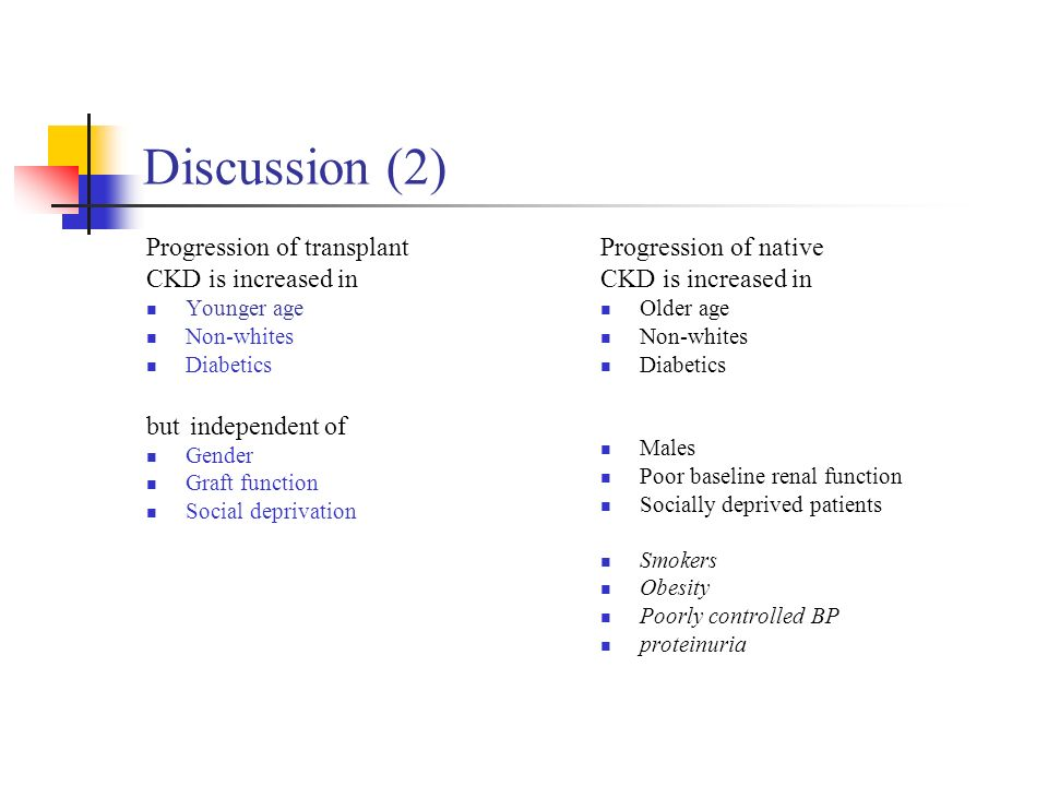 Discussion (2) Progression of transplant CKD is increased in Younger age Non-whites Diabetics but independent of Gender Graft function Social deprivation Progression of native CKD is increased in Older age Non-whites Diabetics Males Poor baseline renal function Socially deprived patients Smokers Obesity Poorly controlled BP proteinuria