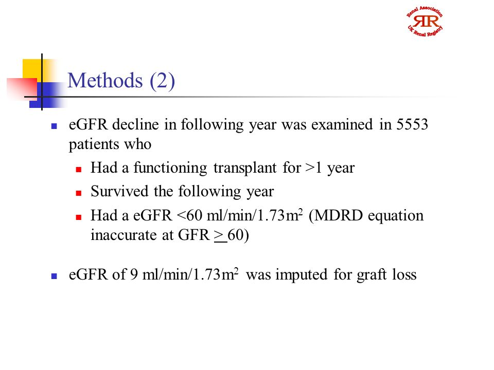 Methods (2) eGFR decline in following year was examined in 5553 patients who Had a functioning transplant for >1 year Survived the following year Had a eGFR 60) eGFR of 9 ml/min/1.73m 2 was imputed for graft loss