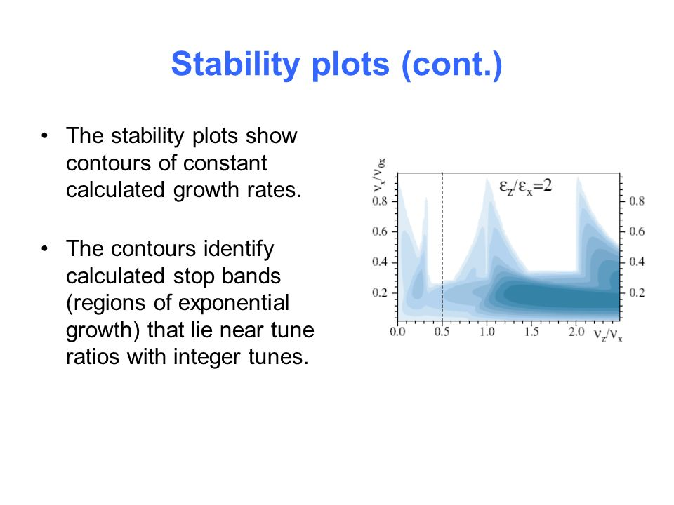 Stability plots (cont.) The stability plots show contours of constant calculated growth rates.