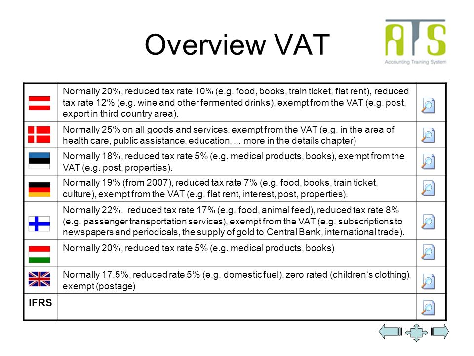 Vat On Train Tickets >> Differences In Accounting Topic Vat Overview Vat Normally