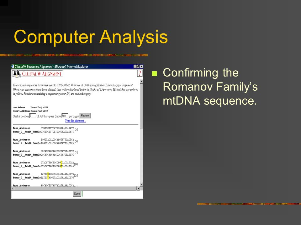 Computer Analysis Confirming the Romanov Familys mtDNA sequence.