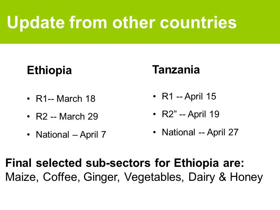 Update from other countries Ethiopia R1-- March 18 R2 -- March 29 National – April 7 Final selected sub-sectors for Ethiopia are: Maize, Coffee, Ginger, Vegetables, Dairy & Honey R1 -- April 15 R2 -- April 19 National -- April 27 Tanzania