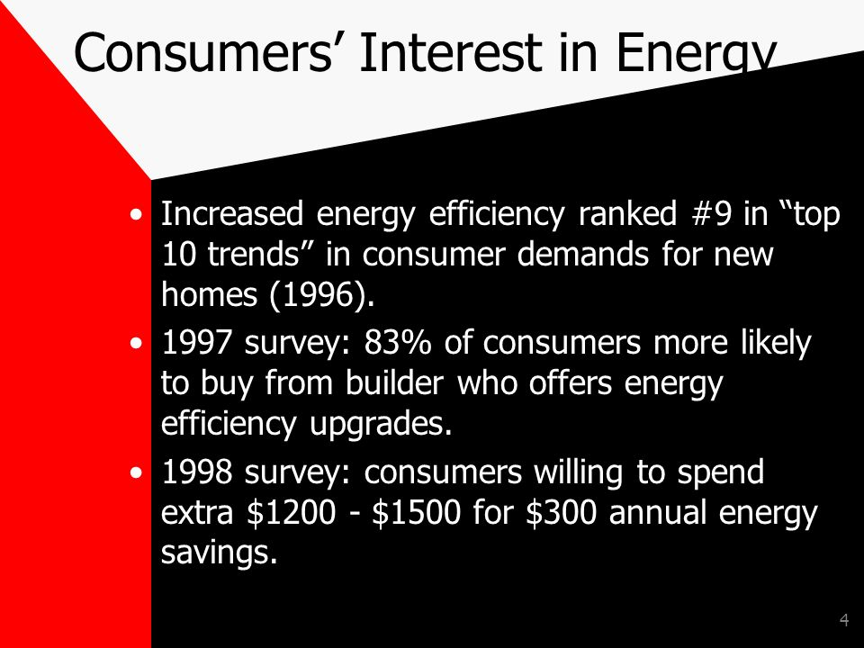 4 Consumers Interest in Energy Increased energy efficiency ranked #9 in top 10 trends in consumer demands for new homes (1996).