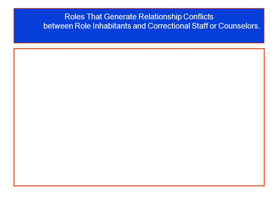 Roles That Generate Relationship Conflicts between Role Inhabitants and Correctional Staff or Counselors.