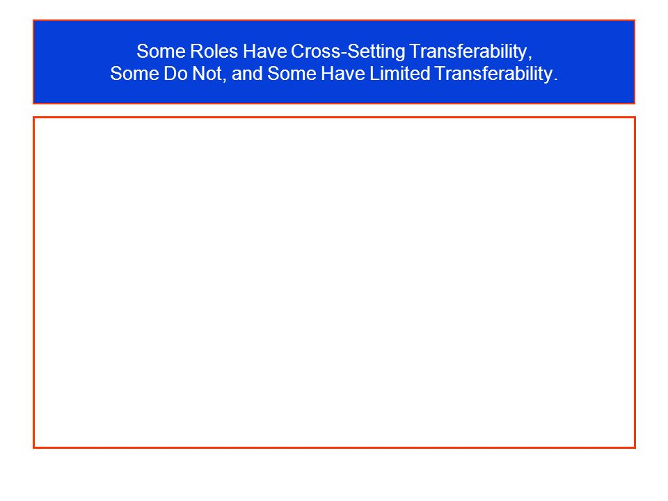 Some Roles Have Cross-Setting Transferability, Some Do Not, and Some Have Limited Transferability.