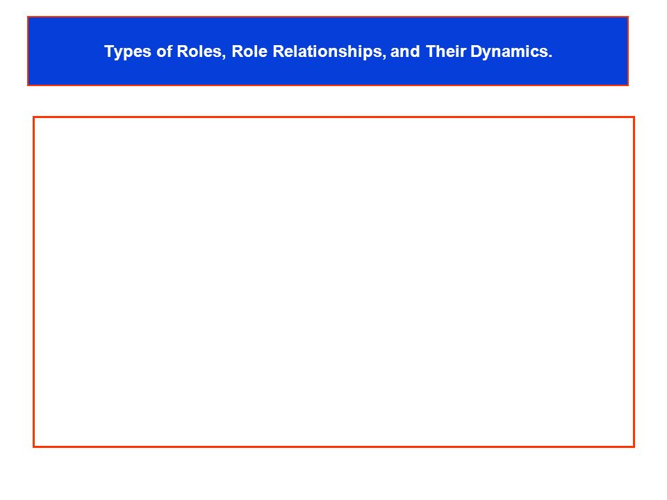 Types of Roles, Role Relationships, and Their Dynamics.