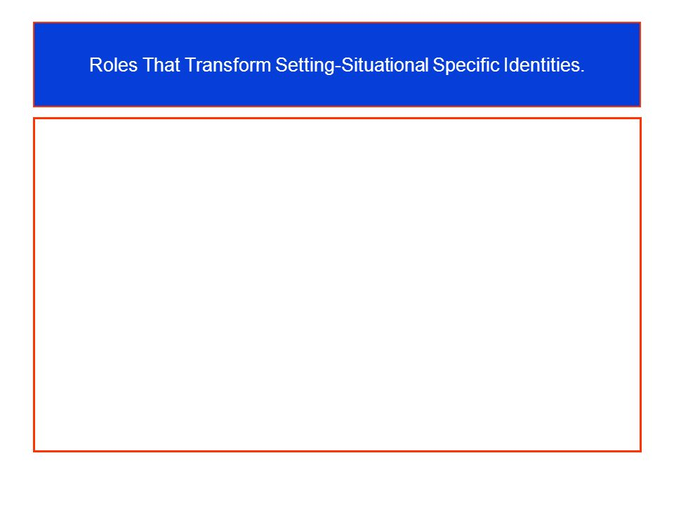 Roles That Transform Setting-Situational Specific Identities.