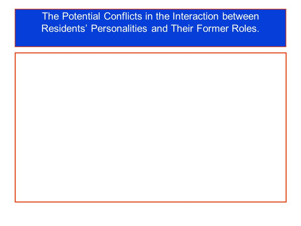 The Potential Conflicts in the Interaction between Residents Personalities and Their Former Roles.