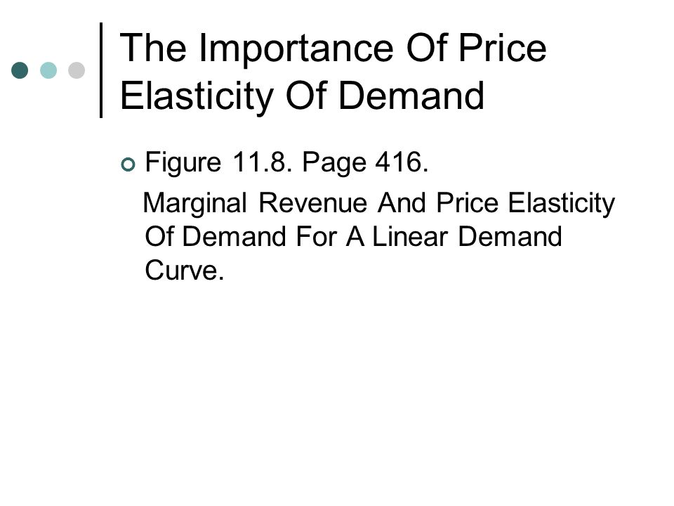 The Importance Of Price Elasticity Of Demand Figure 11.8.