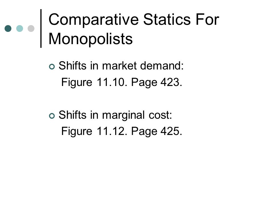 Comparative Statics For Monopolists Shifts in market demand: Figure