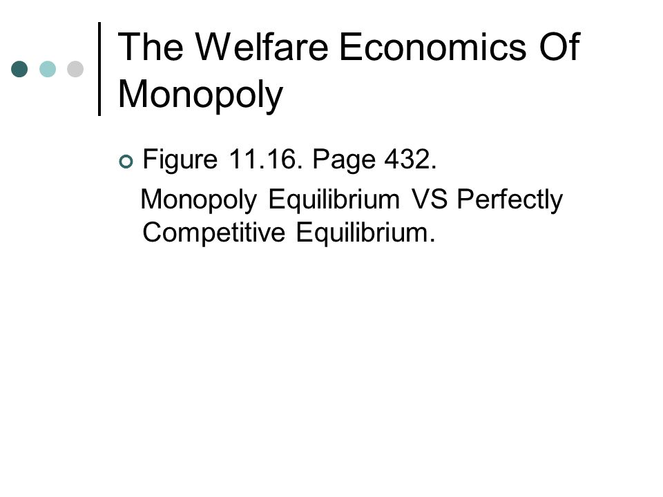 The Welfare Economics Of Monopoly Figure Page 432.