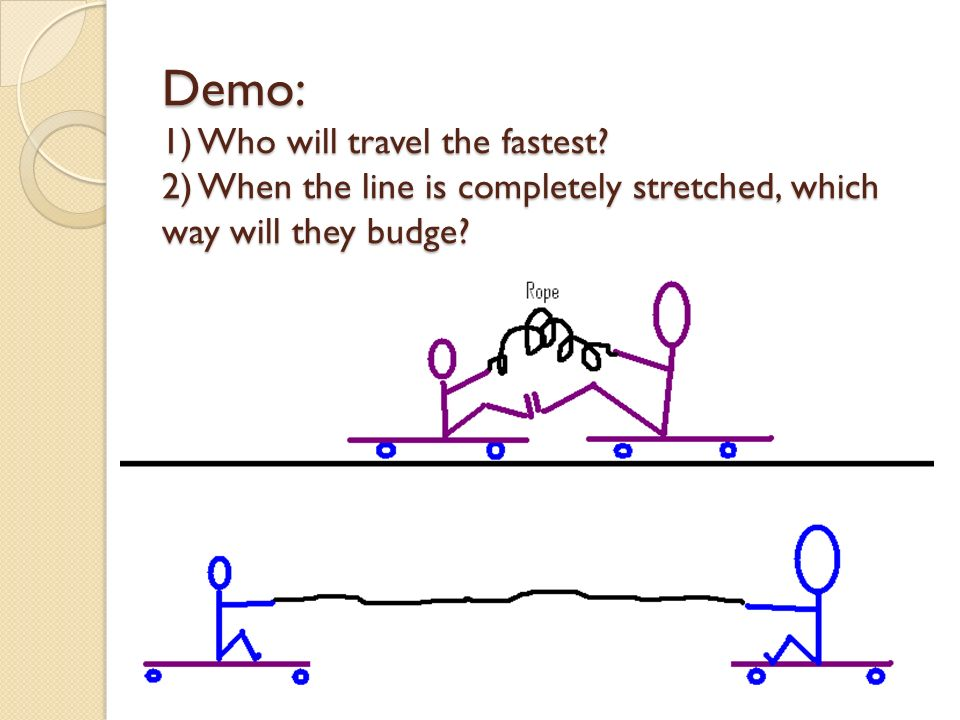 Demo: 1) Who will travel the fastest.