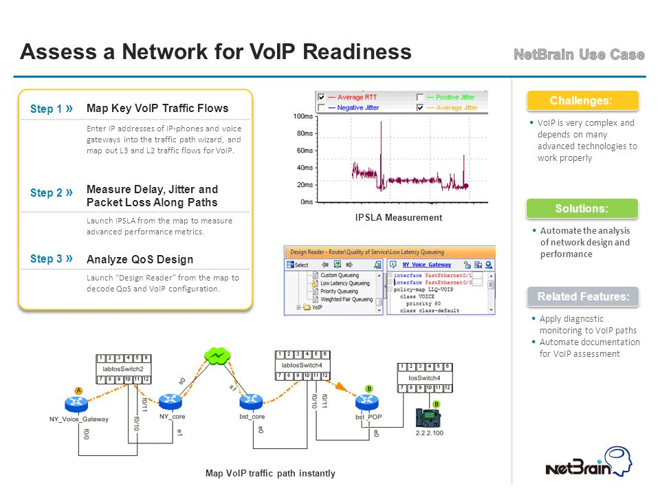 Apply diagnostic monitoring to VoIP paths Automate documentation for VoIP assessment VoIP is very complex and depends on many advanced technologies to work properly Automate the analysis of network design and performance IPSLA Measurement Map VoIP traffic path instantly Challenges: Solutions: Related Features: Assess a Network for VoIP Readiness Step 1 » Map Key VoIP Traffic Flows.