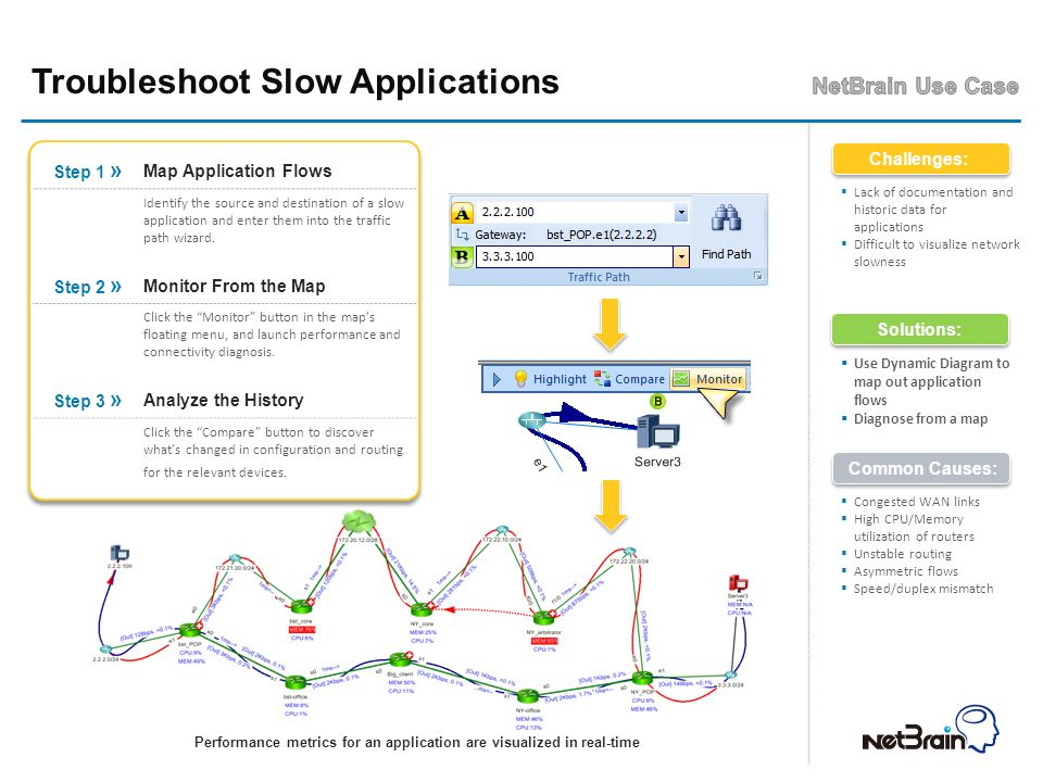Step 1 » Map Application Flows.