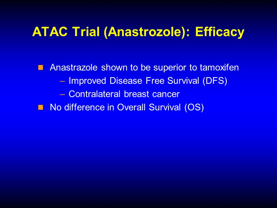 ATAC Trial (Anastrozole): Efficacy Anastrazole shown to be superior to tamoxifen –Improved Disease Free Survival (DFS) –Contralateral breast cancer No difference in Overall Survival (OS)