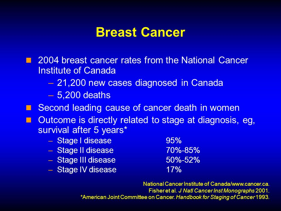 National Cancer Institute of Canada/