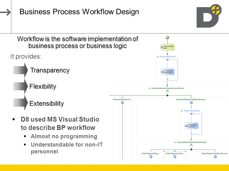 Business Process Workflow Design D8 used MS Visual Studio to describe BP workflow Almost no programming Understandable for non-IT personnel Workflow is the software implementation of business process or business logic It provides: Transparency Flexibility Extensibility