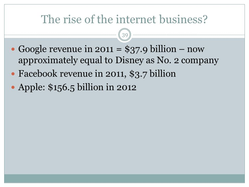 The rise of the internet business.