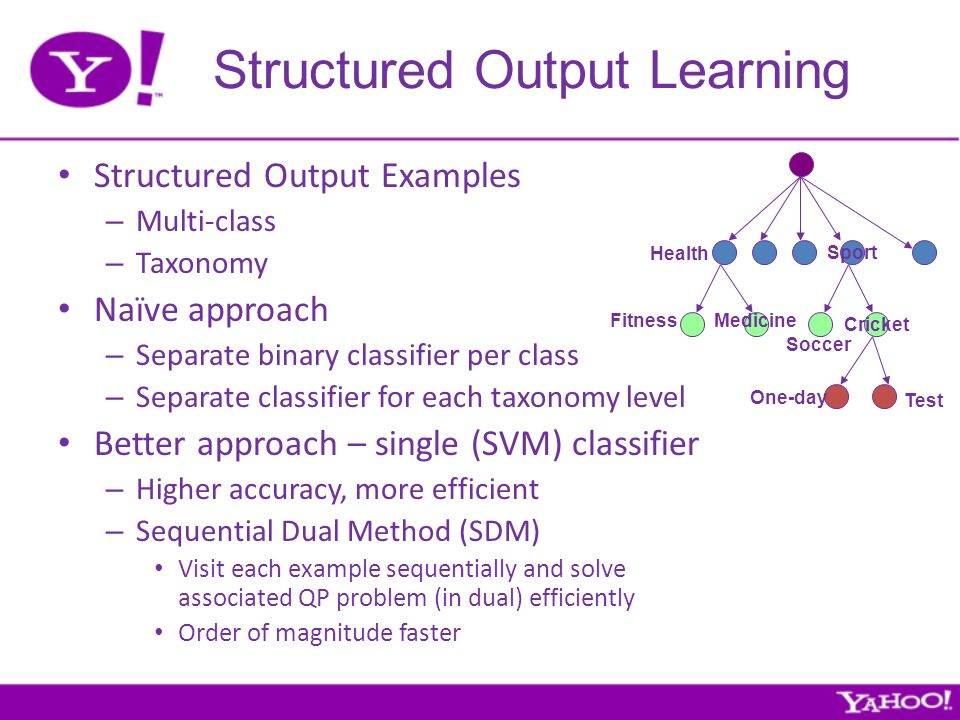 Structured Output Learning Structured Output Examples – Multi-class – Taxonomy Naïve approach – Separate binary classifier per class – Separate classifier for each taxonomy level Better approach – single (SVM) classifier – Higher accuracy, more efficient – Sequential Dual Method (SDM) Visit each example sequentially and solve associated QP problem (in dual) efficiently Order of magnitude faster Sport Cricket Health One-day Test FitnessMedicine Soccer