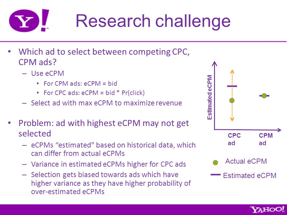 Research challenge Which ad to select between competing CPC, CPM ads.