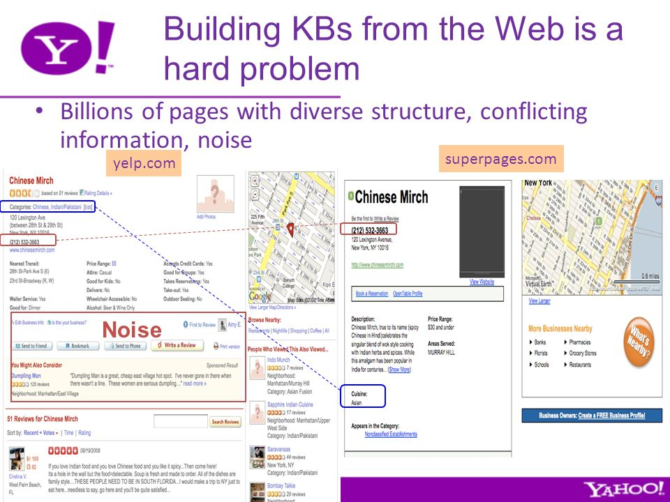 Noise Billions of pages with diverse structure, conflicting information, noise Building KBs from the Web is a hard problem yelp.com superpages.com